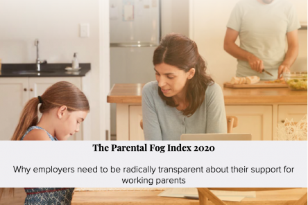 Parental Fog Index 2020